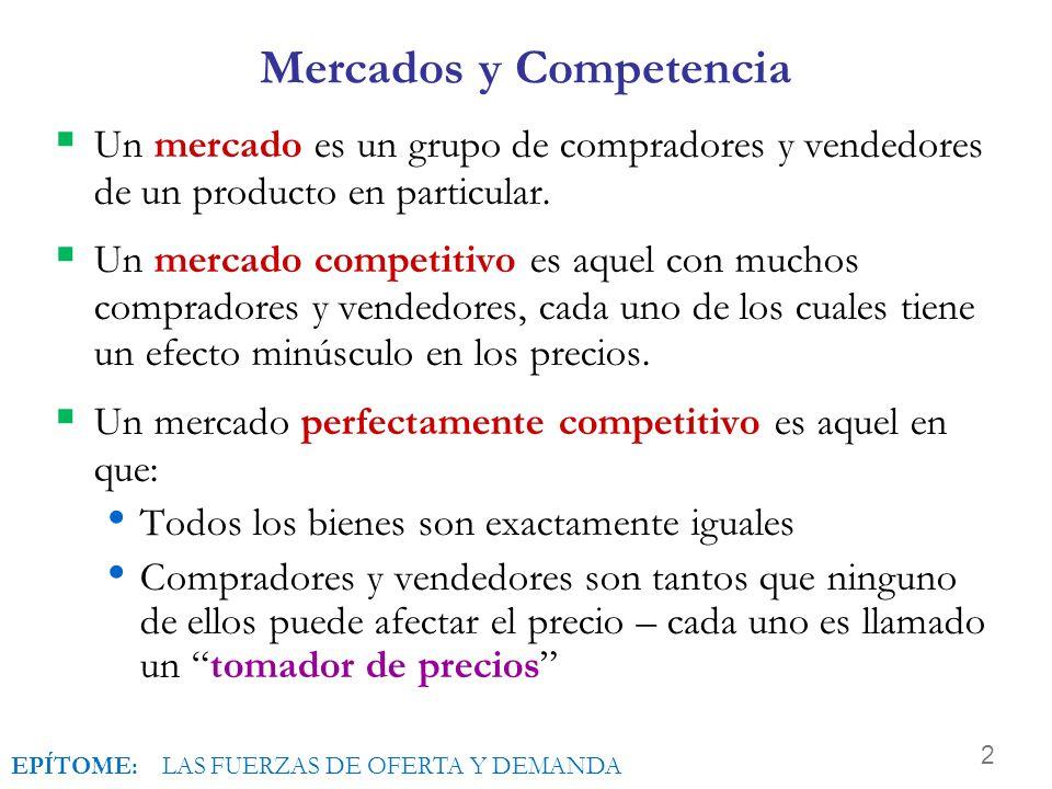 Mercados y Competencia