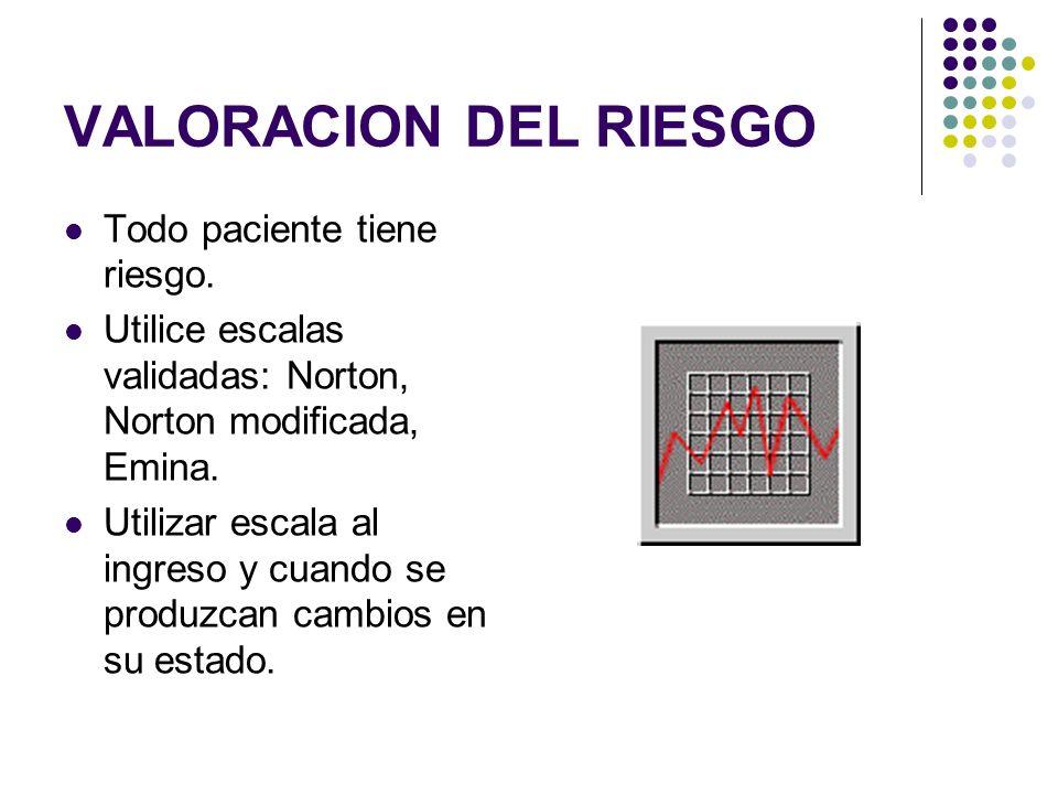VALORACION DEL RIESGO Todo paciente tiene riesgo.