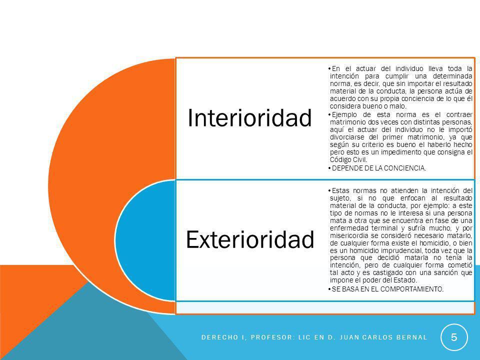 Clase de normas caracter sticas de las normas ppt for Interior y exterior de una persona