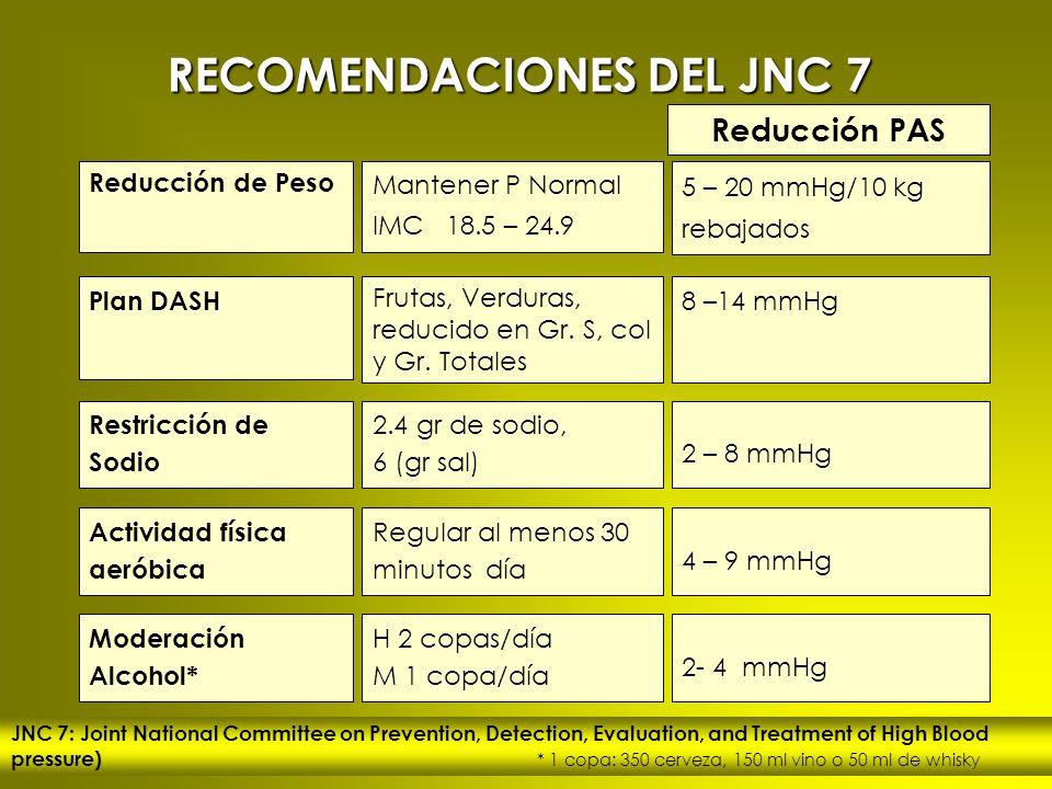 RECOMENDACIONES DEL JNC 7