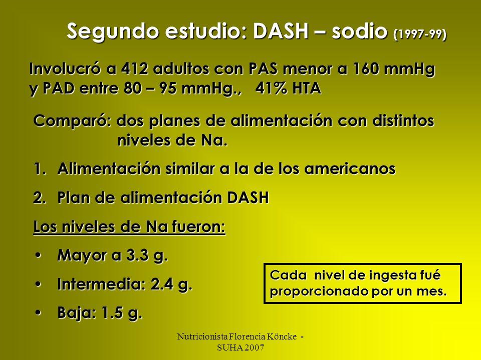 Segundo estudio: DASH – sodio (1997-99)