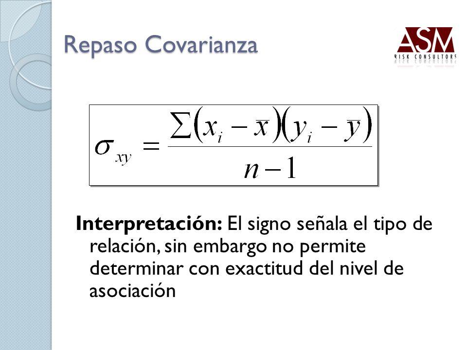 Repaso Covarianza Interpretación: El signo señala el tipo de relación, sin embargo no permite determinar con exactitud del nivel de asociación.