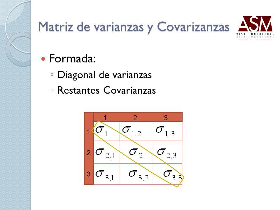 Matriz de varianzas y Covarizanzas
