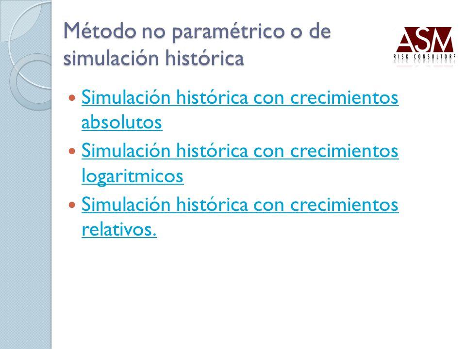Método no paramétrico o de simulación histórica