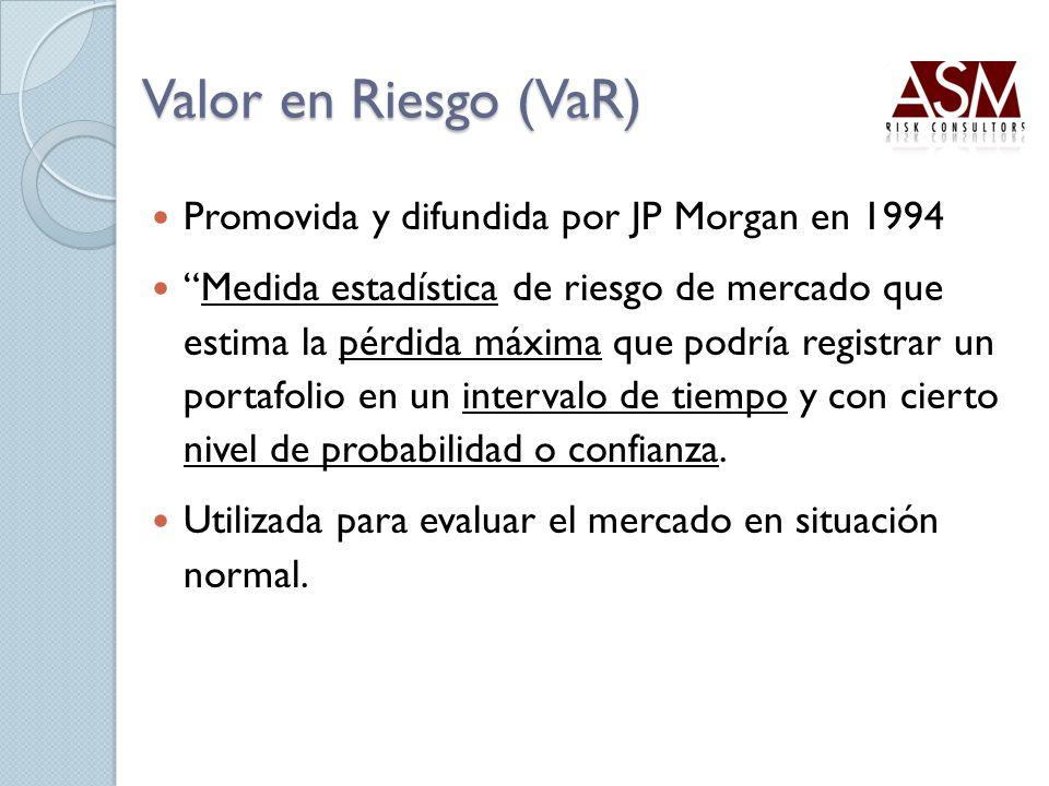 Valor en Riesgo (VaR) Promovida y difundida por JP Morgan en 1994