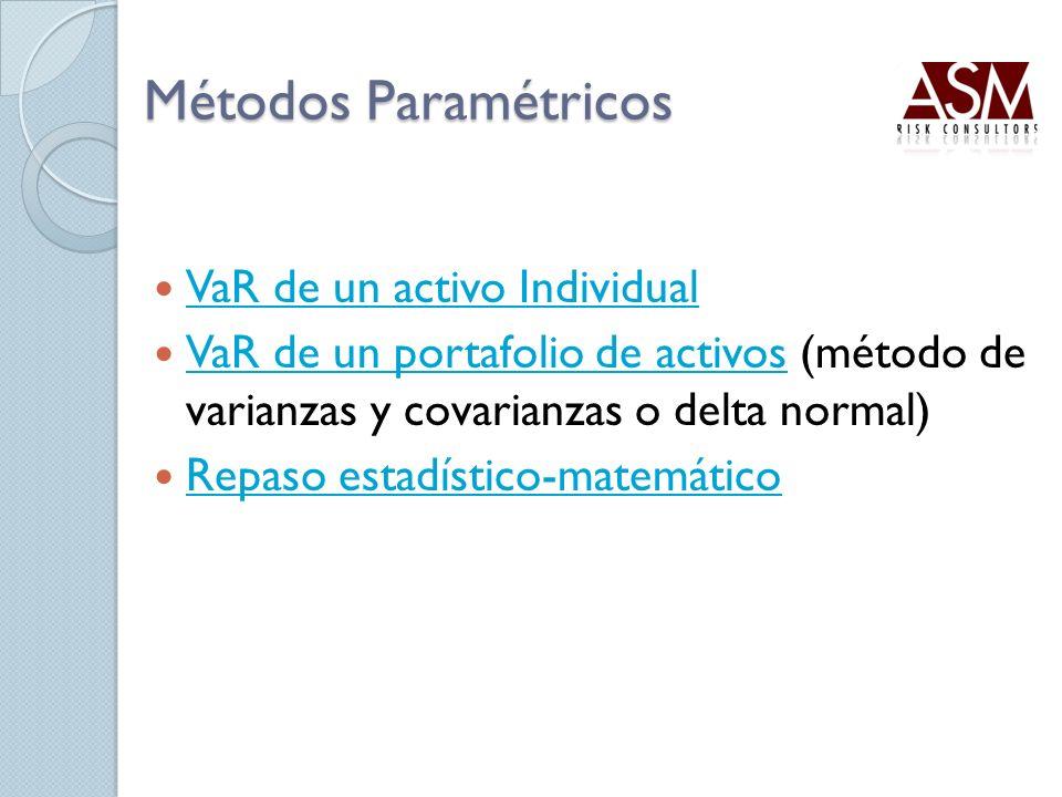 Métodos Paramétricos VaR de un activo Individual
