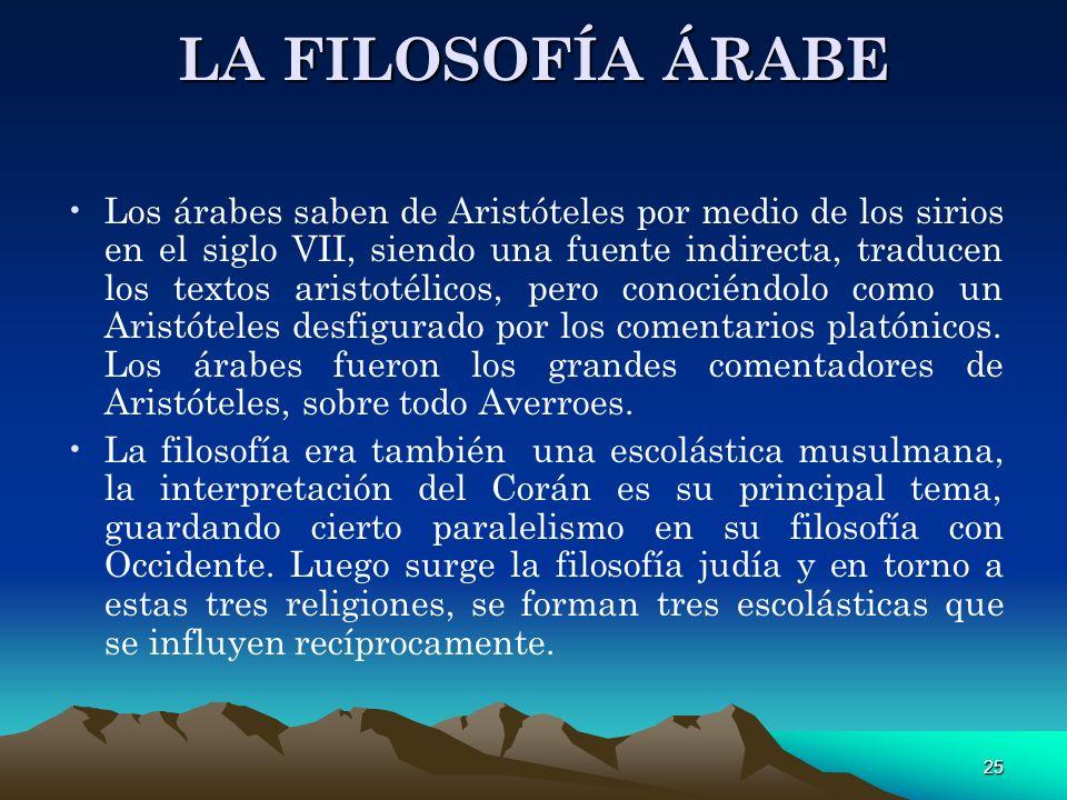 LA FILOSOFÍA ÁRABE