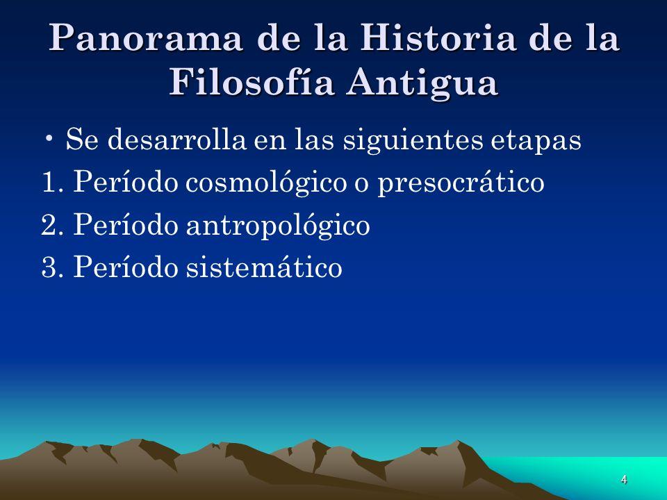 Panorama de la Historia de la Filosofía Antigua