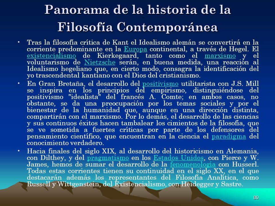 Panorama de la historia de la Filosofía Contemporánea