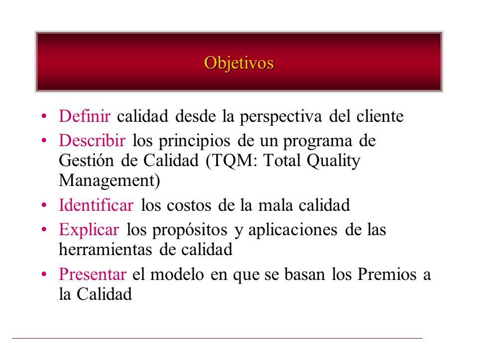 Objetivos Definir calidad desde la perspectiva del cliente.
