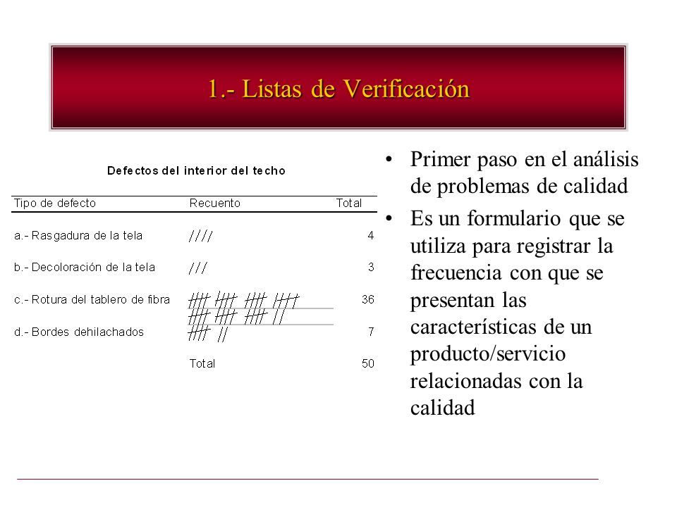 1.- Listas de Verificación