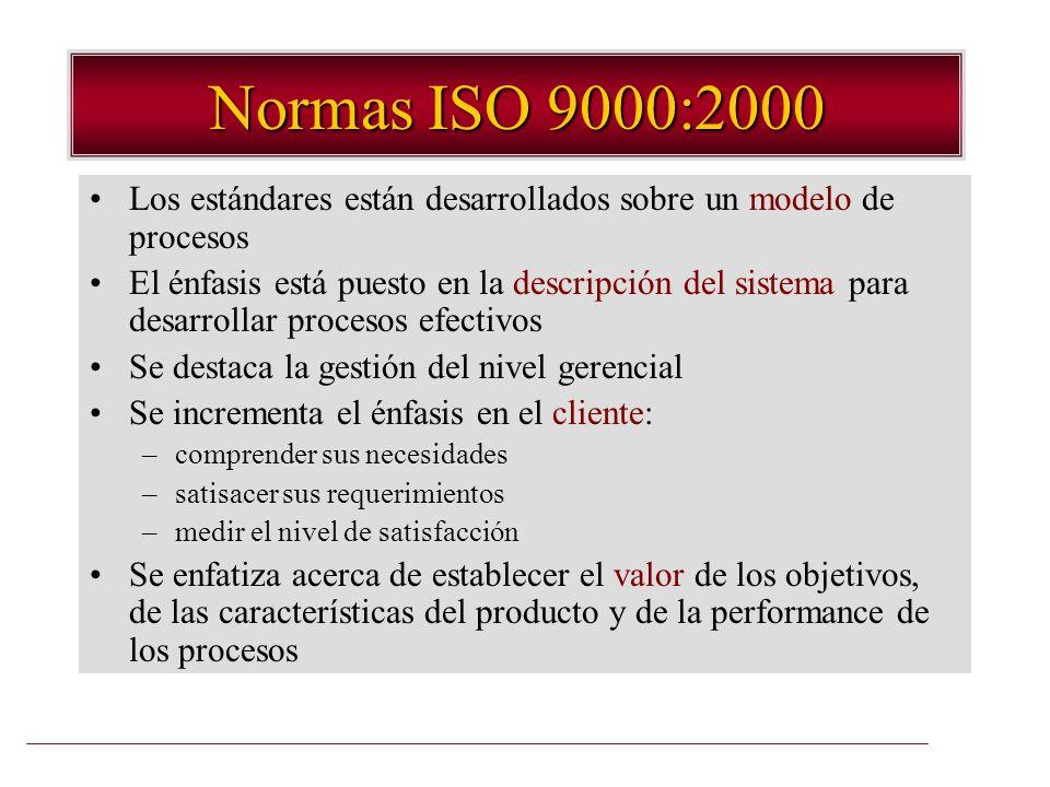 Normas ISO 9000:2000 Los estándares están desarrollados sobre un modelo de procesos.