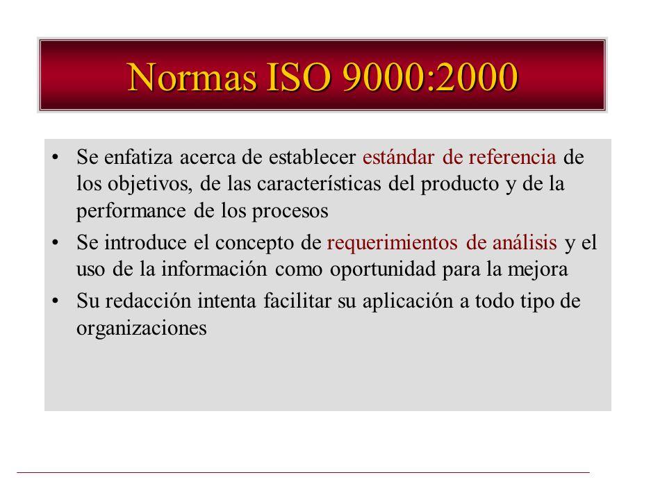 Normas ISO 9000:2000