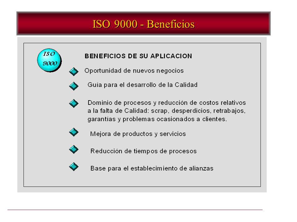 ISO 9000 - Beneficios