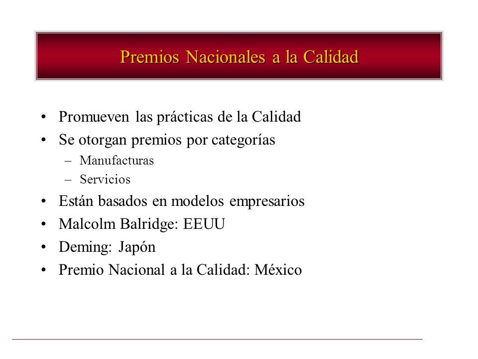Premios Nacionales a la Calidad