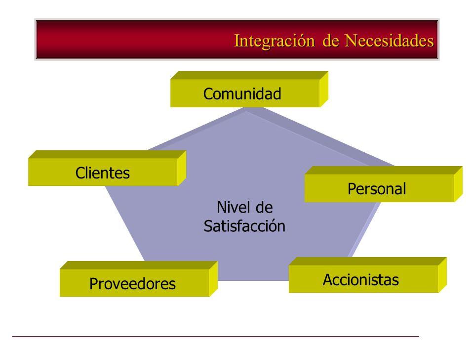 Integración de Necesidades