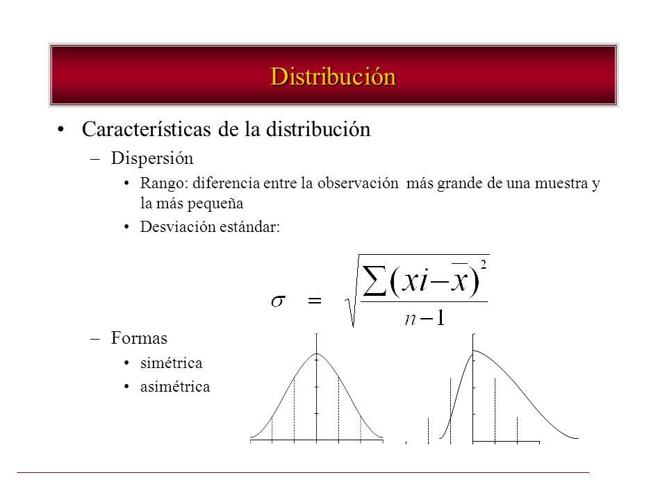 Distribución Características de la distribución Dispersión Formas