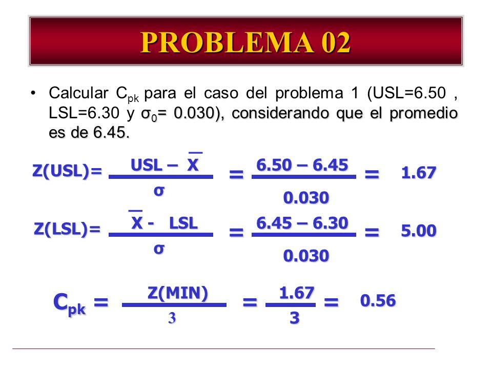 PROBLEMA 02 Calcular Cpk para el caso del problema 1 (USL=6.50 , LSL=6.30 y σ0= 0.030), considerando que el promedio es de 6.45.