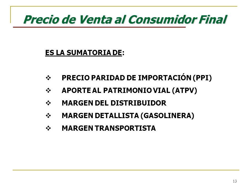 Precio de Venta al Consumidor Final