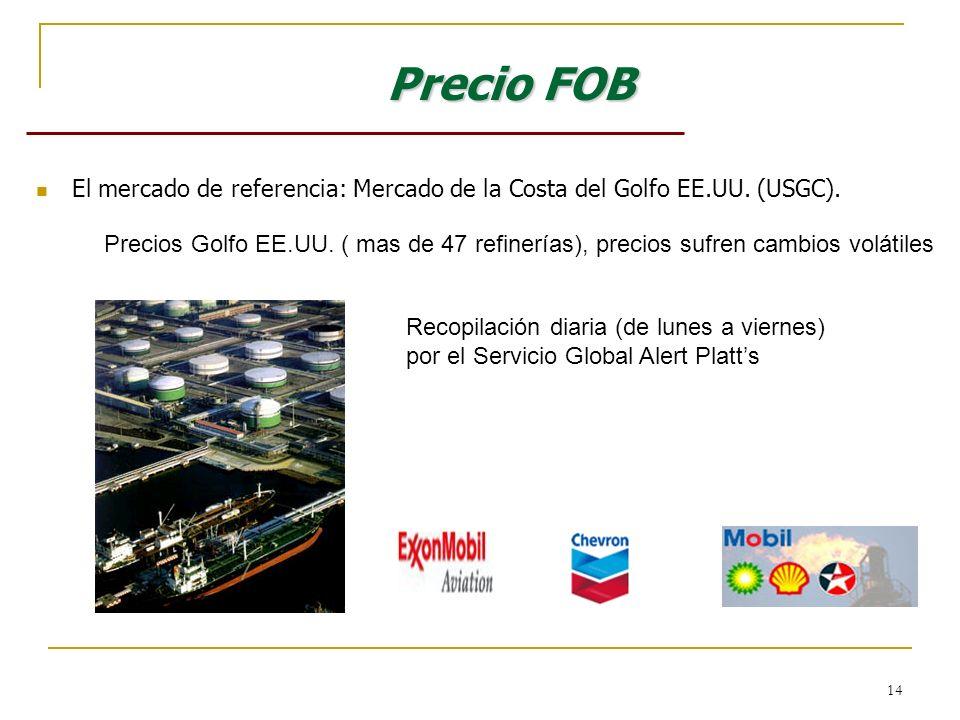 Precio FOB El mercado de referencia: Mercado de la Costa del Golfo EE.UU. (USGC).