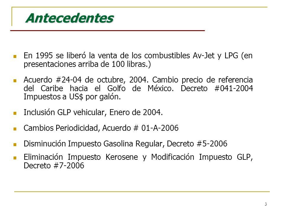 AntecedentesEn 1995 se liberó la venta de los combustibles Av-Jet y LPG (en presentaciones arriba de 100 libras.)