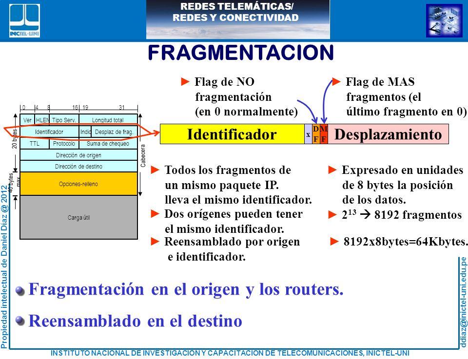 FRAGMENTACION Fragmentación en el origen y los routers.