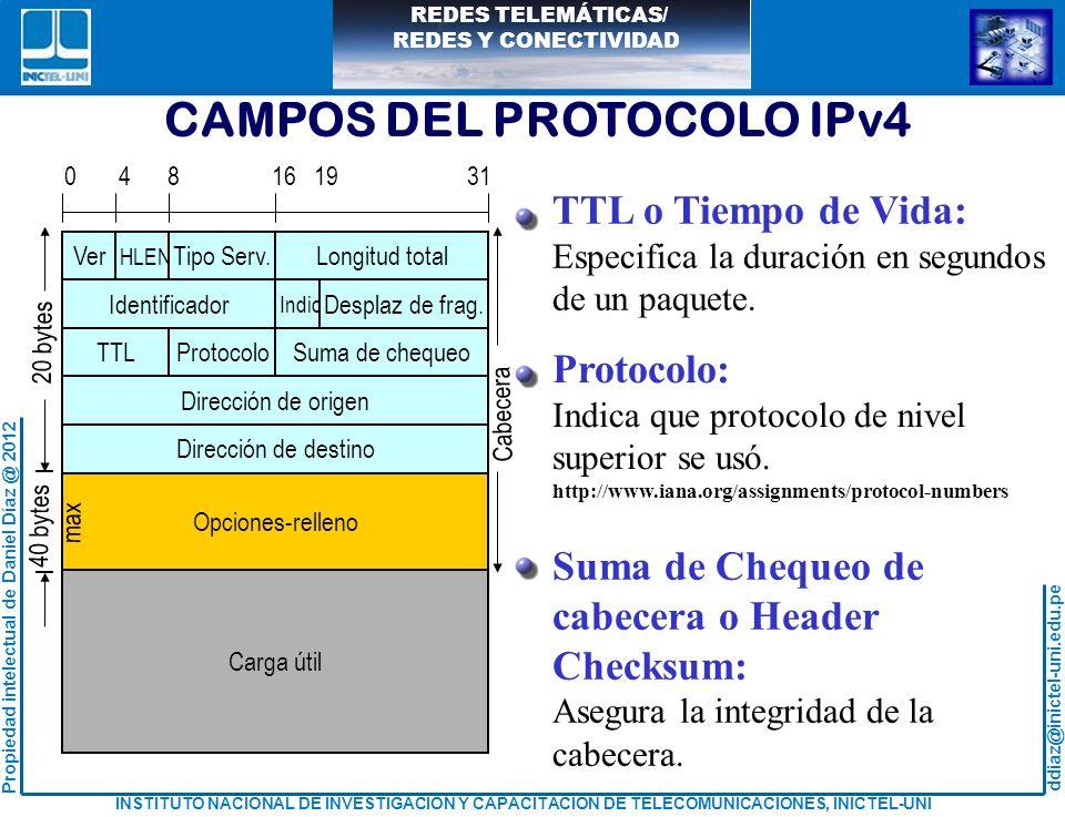 CAMPOS DEL PROTOCOLO IPv4