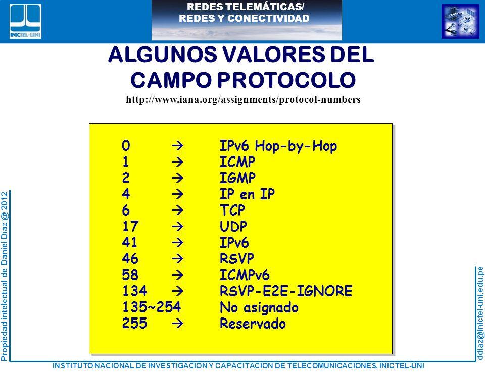 ALGUNOS VALORES DEL CAMPO PROTOCOLO