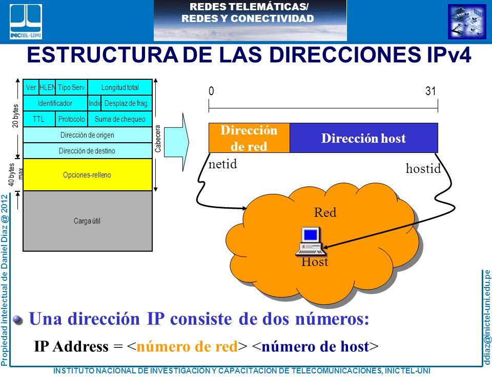 ESTRUCTURA DE LAS DIRECCIONES IPv4