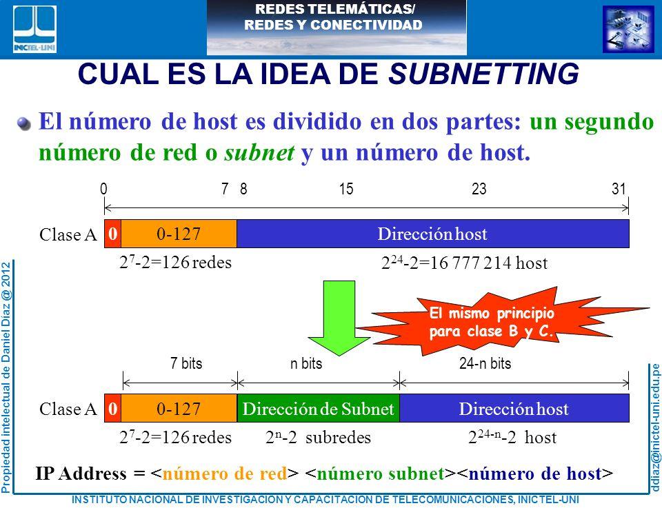 CUAL ES LA IDEA DE SUBNETTING