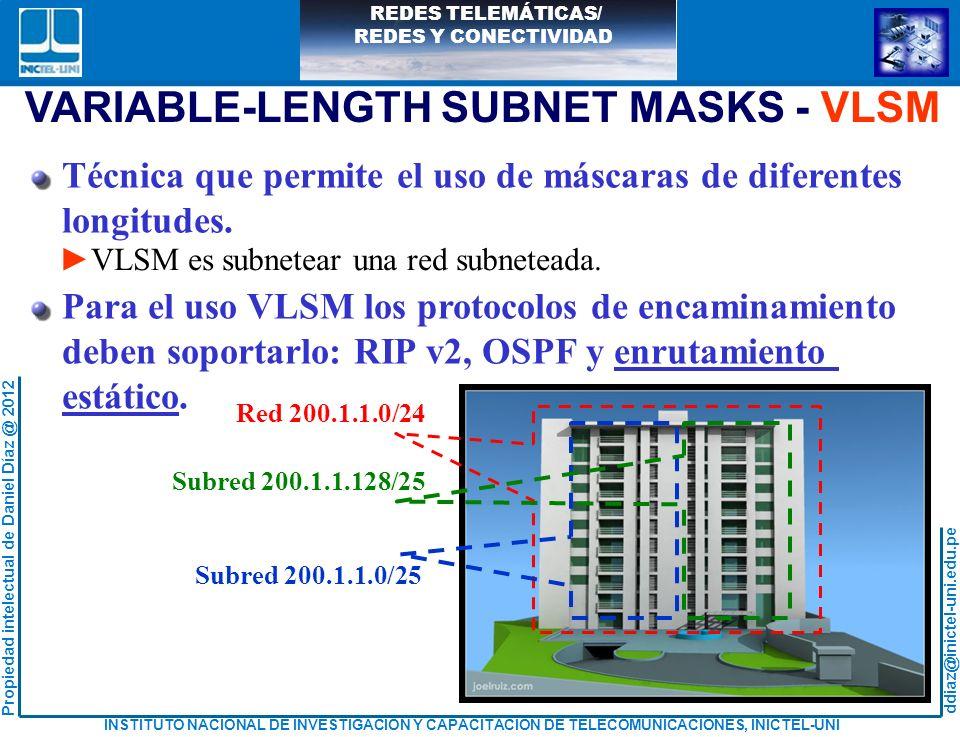 VARIABLE-LENGTH SUBNET MASKS - VLSM