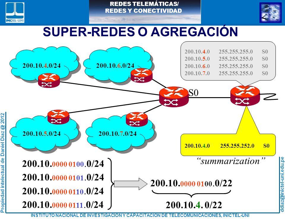 SUPER-REDES O AGREGACIÓN