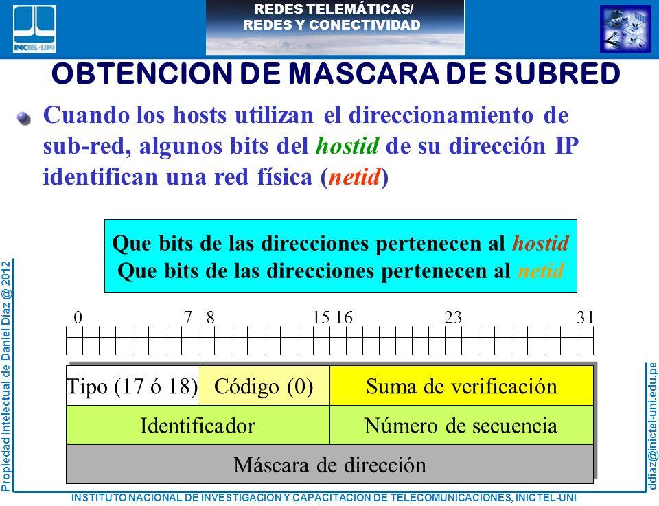 OBTENCION DE MASCARA DE SUBRED