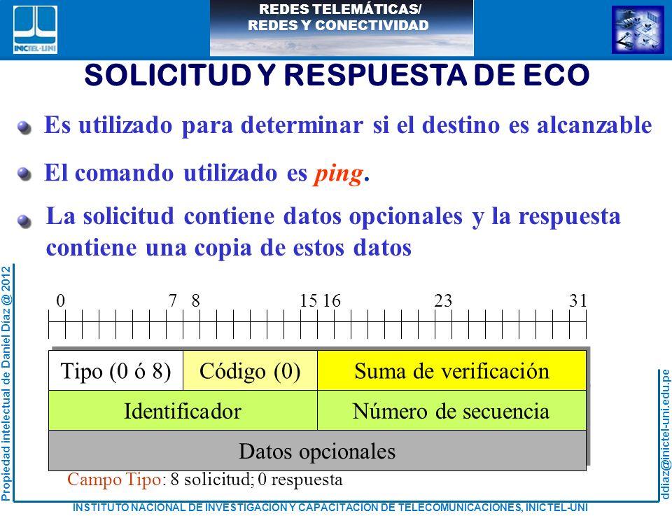 SOLICITUD Y RESPUESTA DE ECO