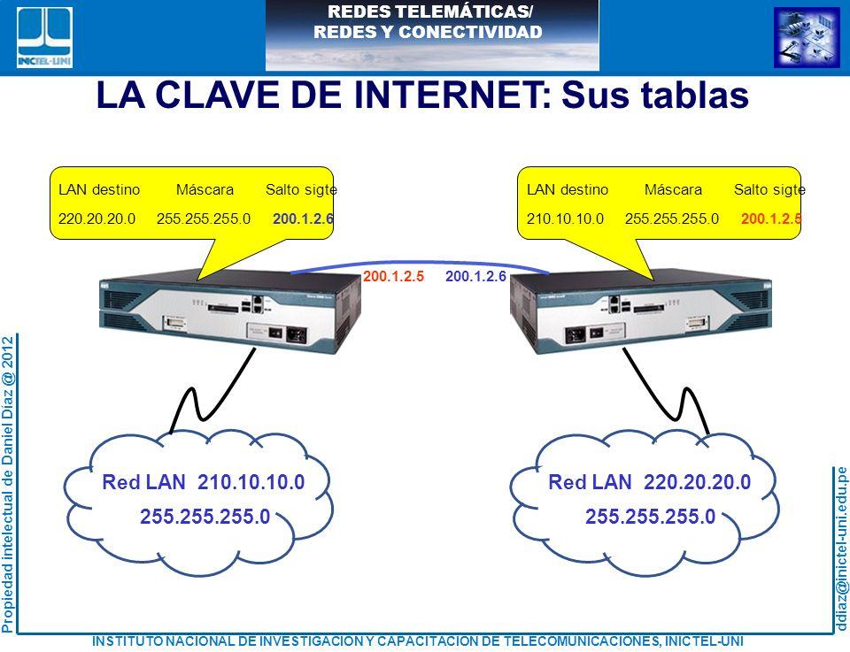 LA CLAVE DE INTERNET: Sus tablas