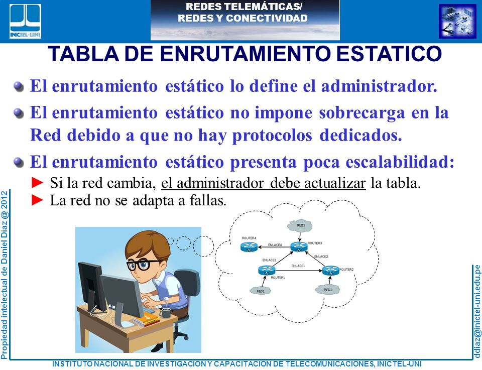 TABLA DE ENRUTAMIENTO ESTATICO
