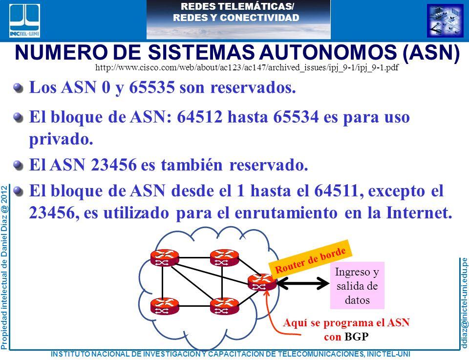 NUMERO DE SISTEMAS AUTONOMOS (ASN)
