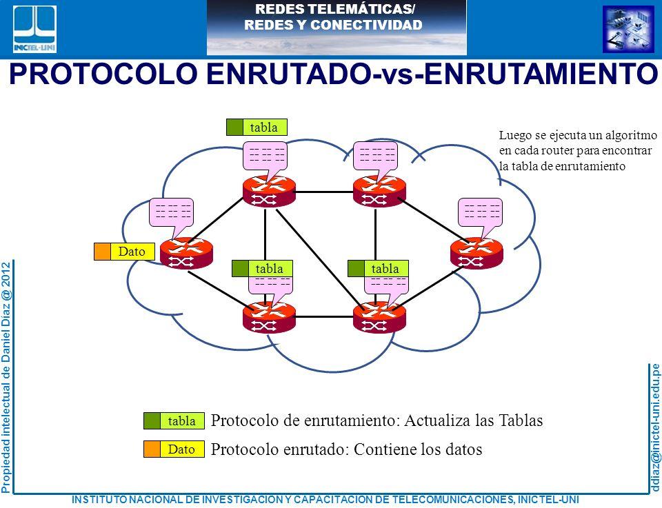 PROTOCOLO ENRUTADO-vs-ENRUTAMIENTO