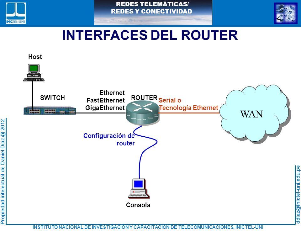 INTERFACES DEL ROUTER WAN Ethernet FastEthernet GigaEthernet Serial o