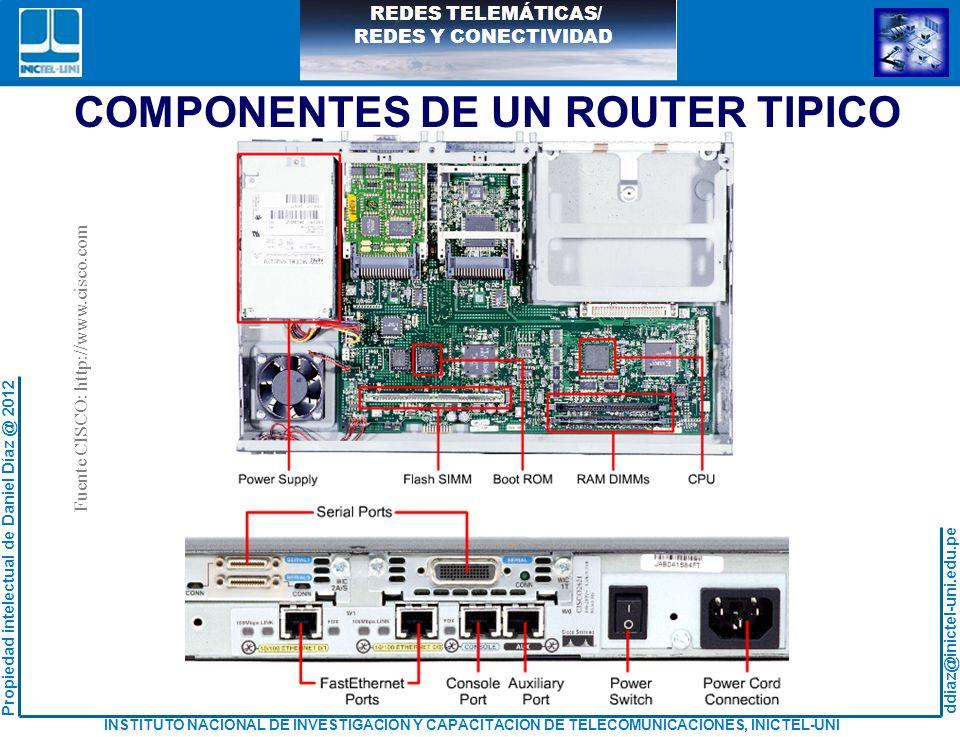 COMPONENTES DE UN ROUTER TIPICO