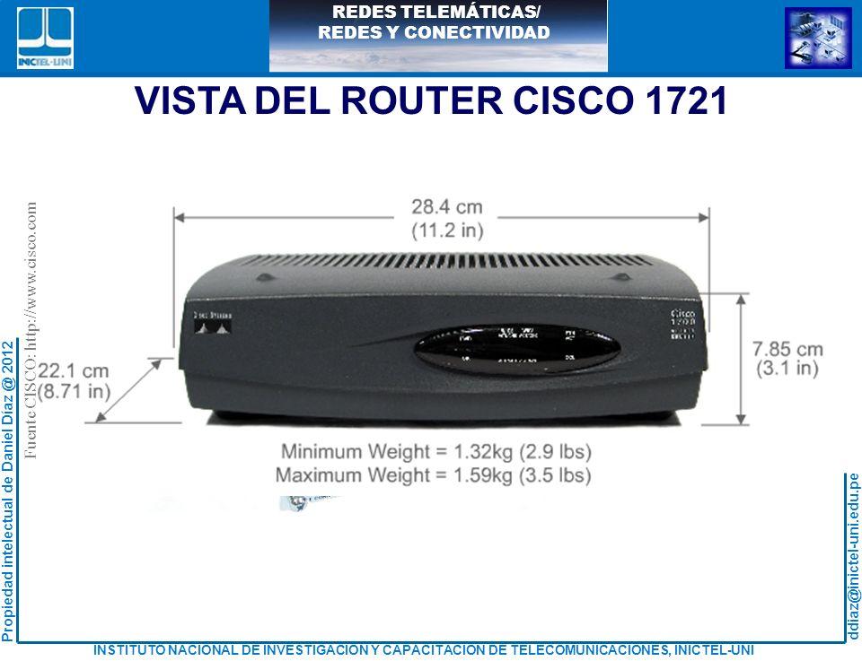 VISTA DEL ROUTER CISCO 1721 Fuente CISCO: http://www.cisco.com