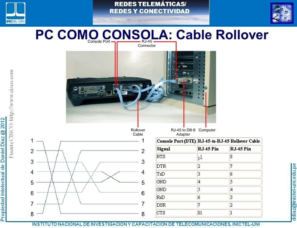 PC COMO CONSOLA: Cable Rollover