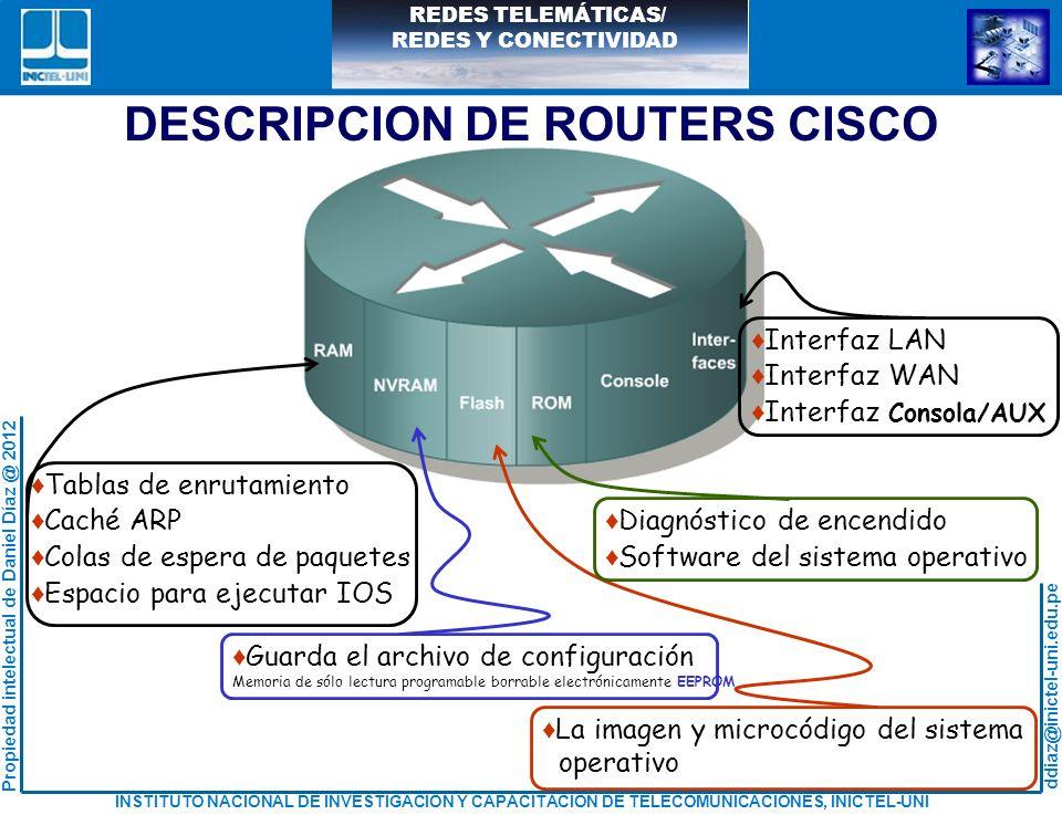 DESCRIPCION DE ROUTERS CISCO