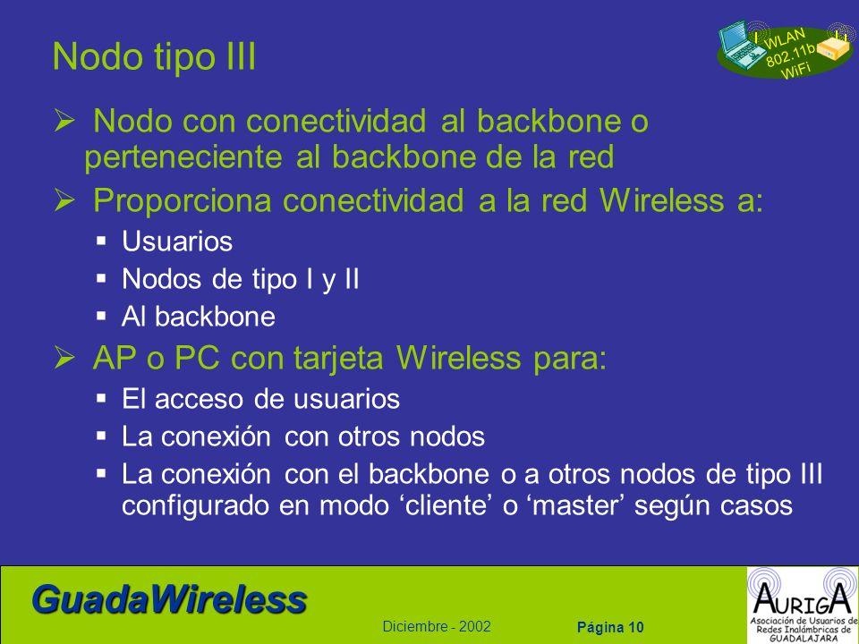 Nodo tipo III Nodo con conectividad al backbone o perteneciente al backbone de la red. Proporciona conectividad a la red Wireless a: