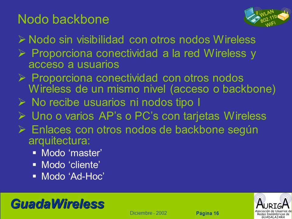Nodo backbone Nodo sin visibilidad con otros nodos Wireless
