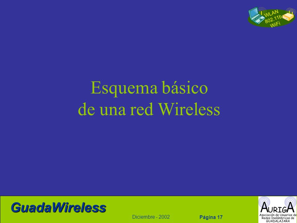 Esquema básico de una red Wireless