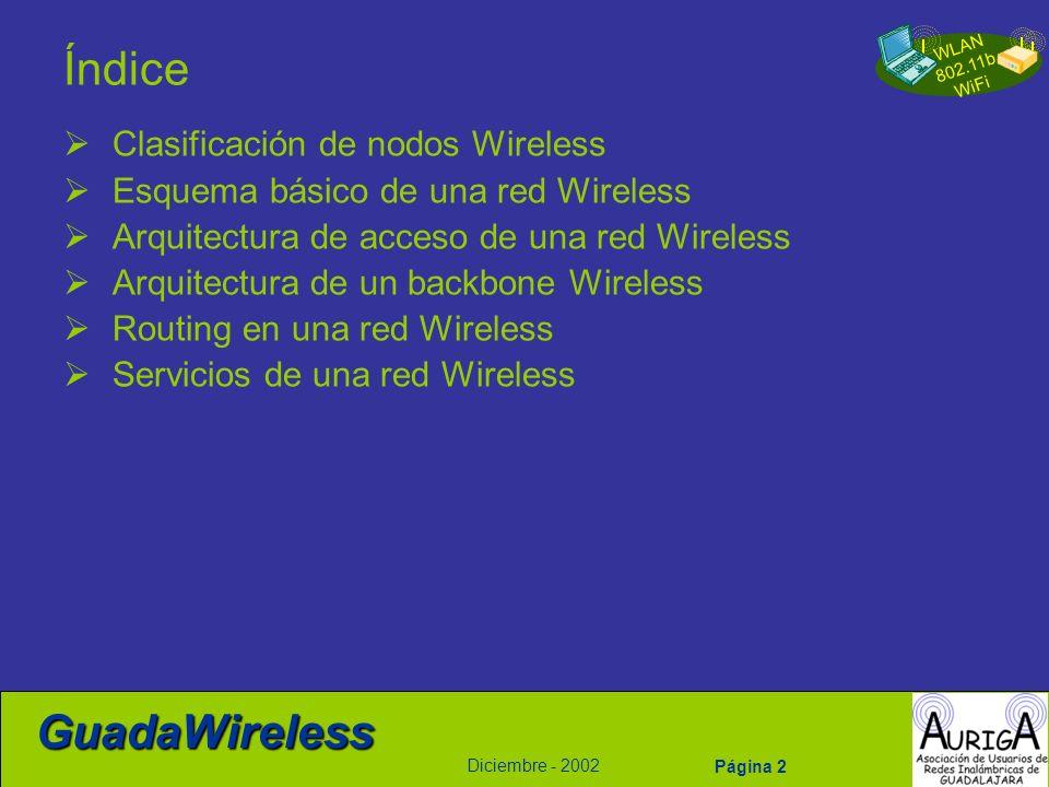 Índice Clasificación de nodos Wireless