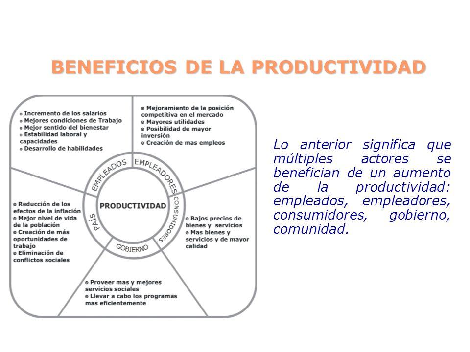 BENEFICIOS DE LA PRODUCTIVIDAD