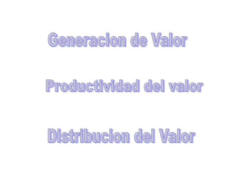 Productividad del valor