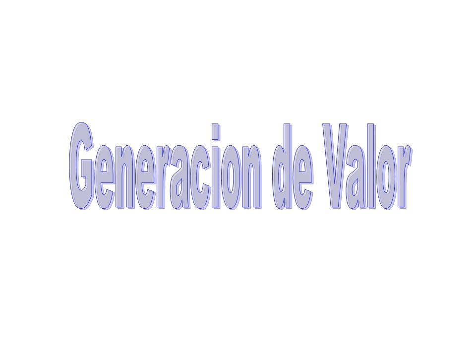 Generacion de Valor